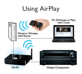 how to connect phone to airplay without using phone