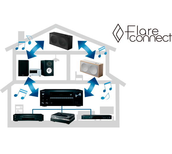 FireConnect Multi-room Audio Image