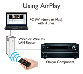 Using AirPlay