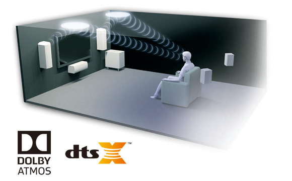 DTS:X and Dolby Atmos Ready Image