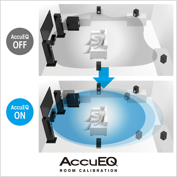 AccuEQ Room Calibration with AccuReflex Image