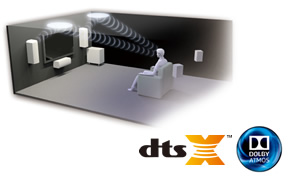 DTS:X™ and Dolby Atmos Support Image