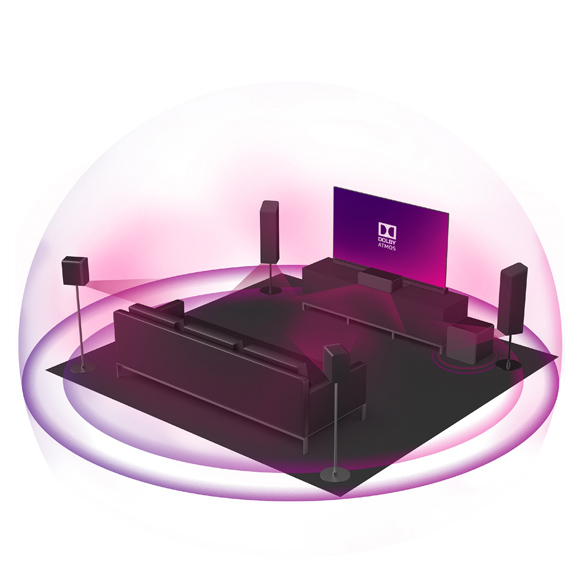 Dolby Atmos Height Virtualizer Image