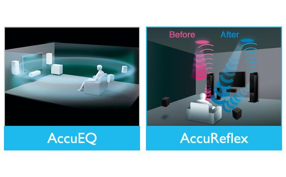 AccuEQ Calibration Featuring AccuReflex Technology Image