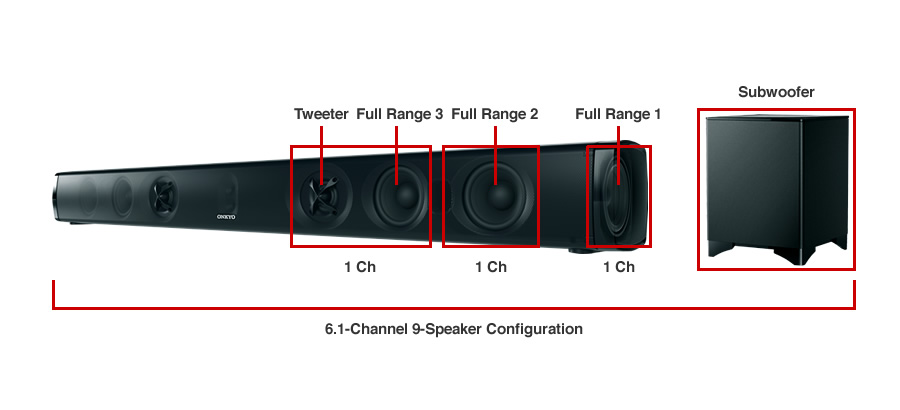 Ls B50 Onkyo Asia And Oceania Website