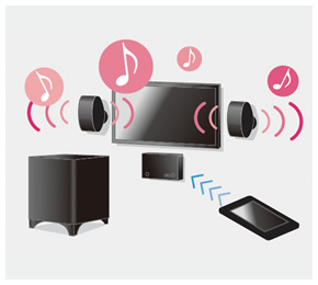 Stream Music from Mobile and PC via Wireless Bluetooth Technology Image